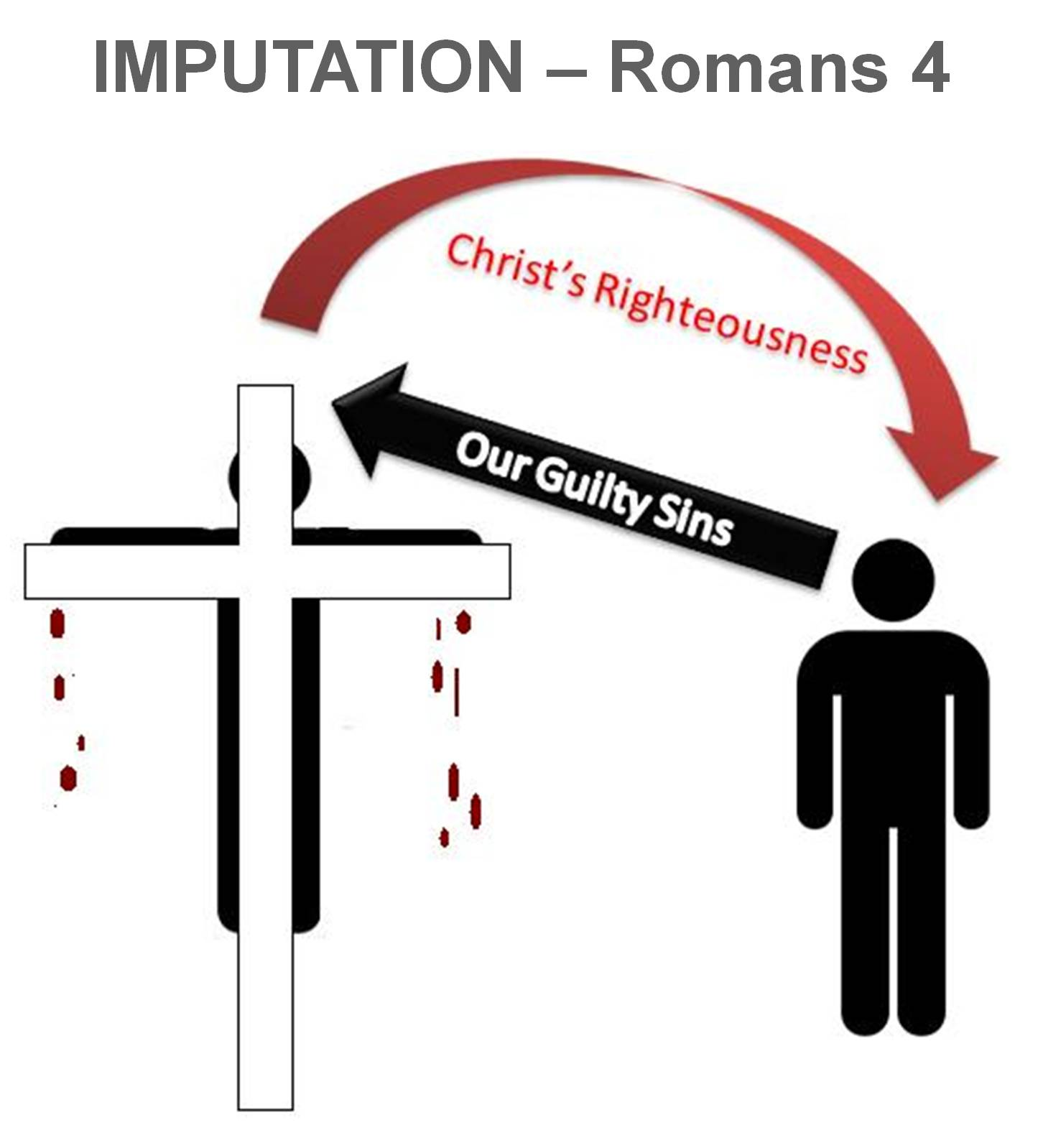 justification by faith By jimmy akin many protestants today realize that catholics adhere to the idea of salvation sola gratia (by grace alone), but fewer are aware that catholics do not have to condemn the formula of justification sola fide (by faith alone), [].